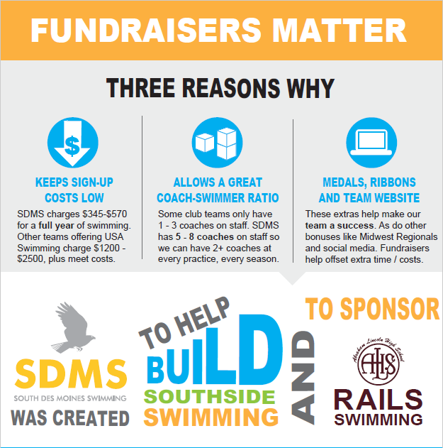 SDMS Launches Fundraiser – South Des Moines Seahawks
